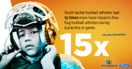 """Infographic with young boy in a football helmet, reading """"Youth tackle football had 15 times more head impacts than flag football athletes during practice or a game."""" CDC.gov"""